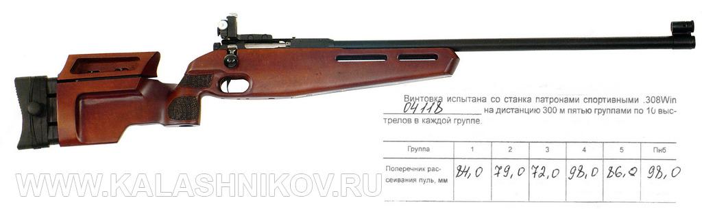 Крупнокалиберная винтовка «Рекорд-1-308». Журнал Калашников