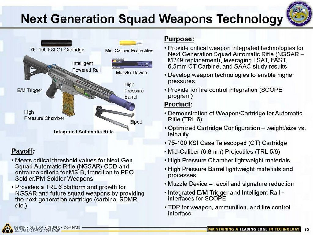 Next Generation Squad Weapon, NGSW, Textron
