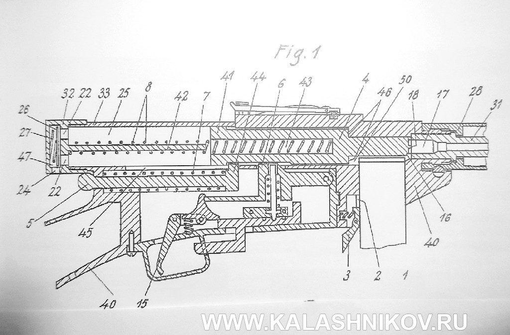 Схема устройства пистолета пулемёта Suomi М/31