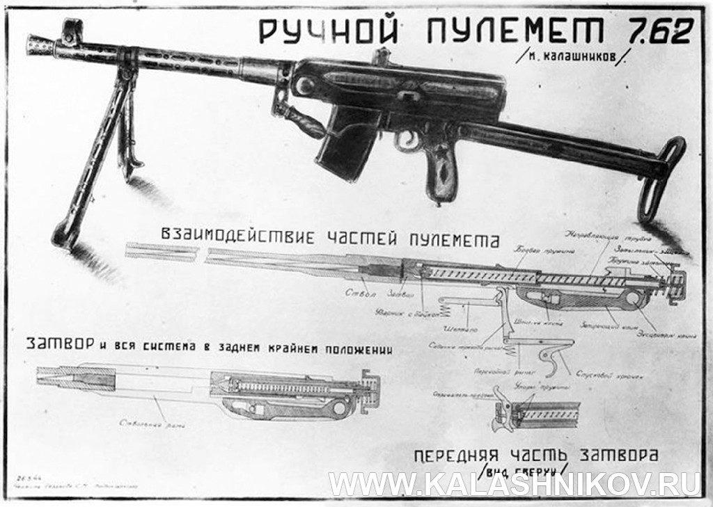 Опытный ручной пулемёт Калашникова 7,62 оригинальный плакат
