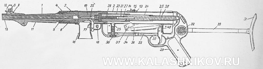 Чертёж немецкого пистолета-пулемёта МР-40