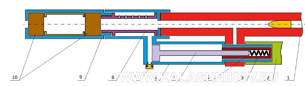 Схема устройства глушителя типа СГ-ДП