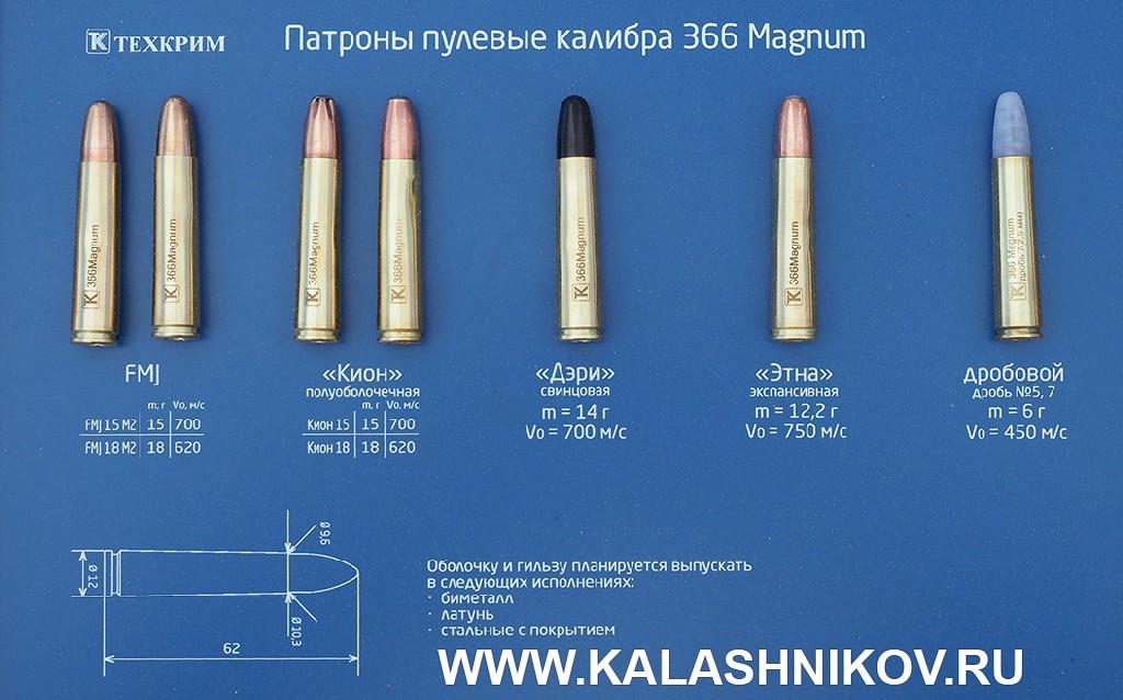 Патроны производства «Техкрим» на Петербургском оружейном форуме 2019
