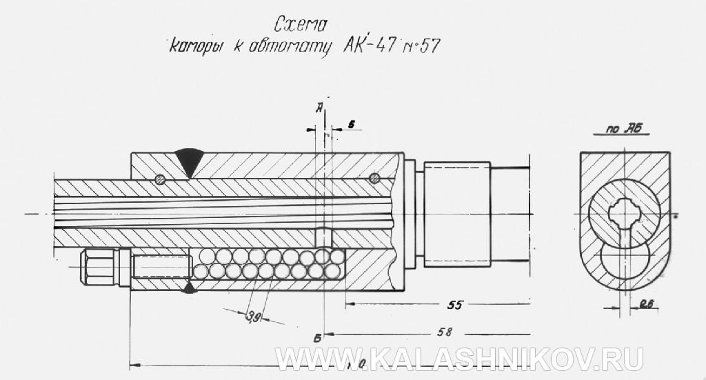 Схема газовыпускной каморы АК-47 №3