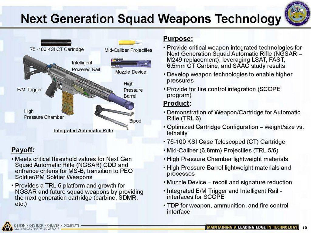 Squad Automatic Rifle Next Generation