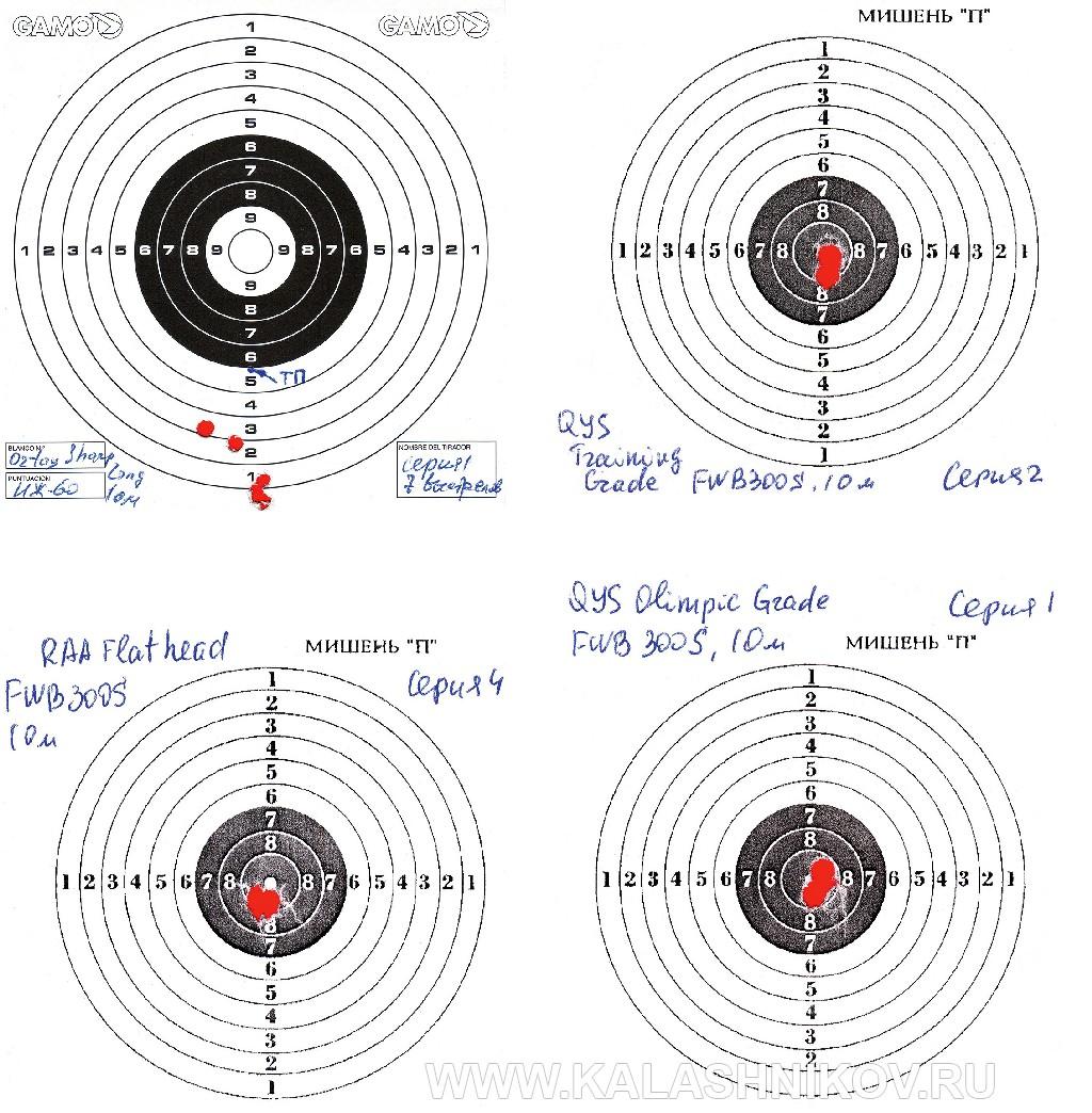 Мишени с результатами стрельбы из матчевых пуль для пневматического оружия