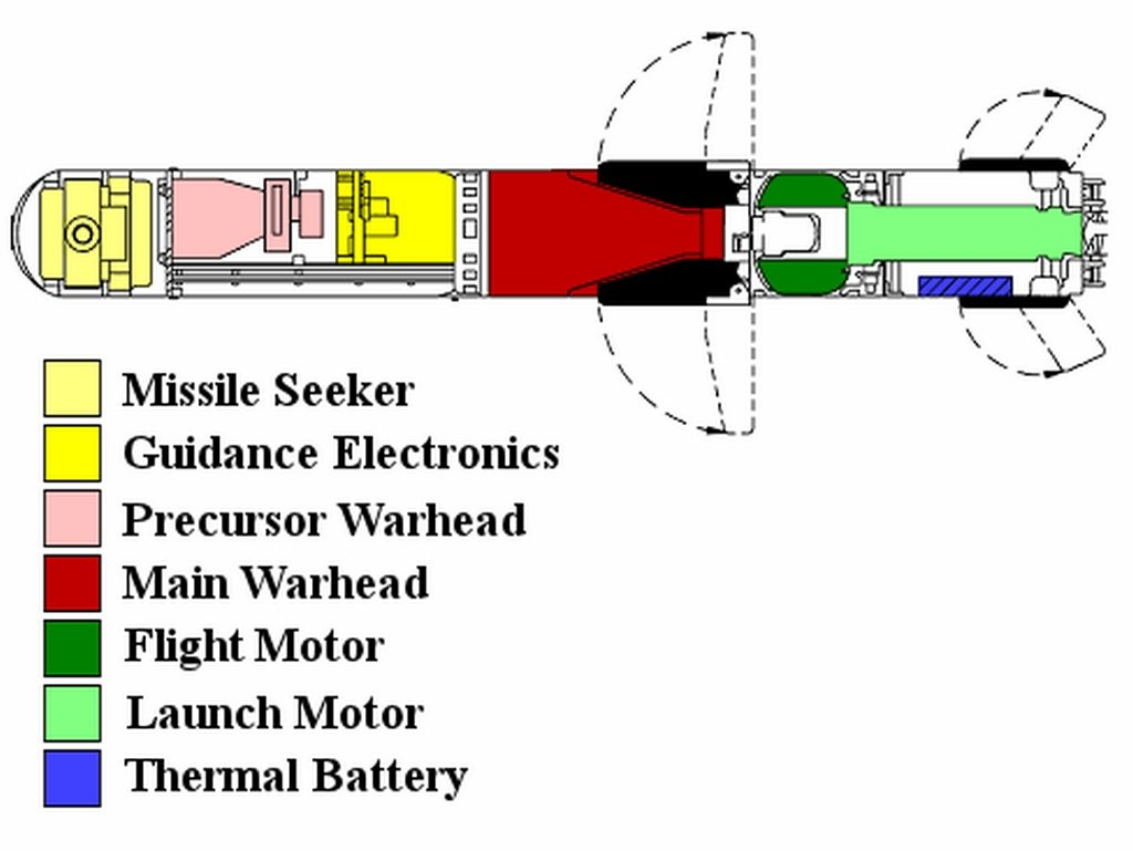 ПТРК FGM-148 Javelin