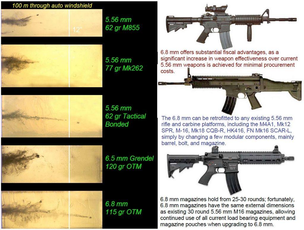 6,8 mm, желатиновый блок, 6,8 мм, M4, assault rifle, scar