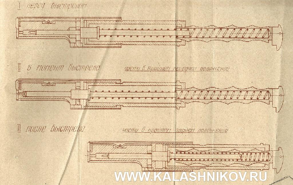 Схема устройства механизма торможения затвора пистолета-пулемёта Калашникова 1942 г.
