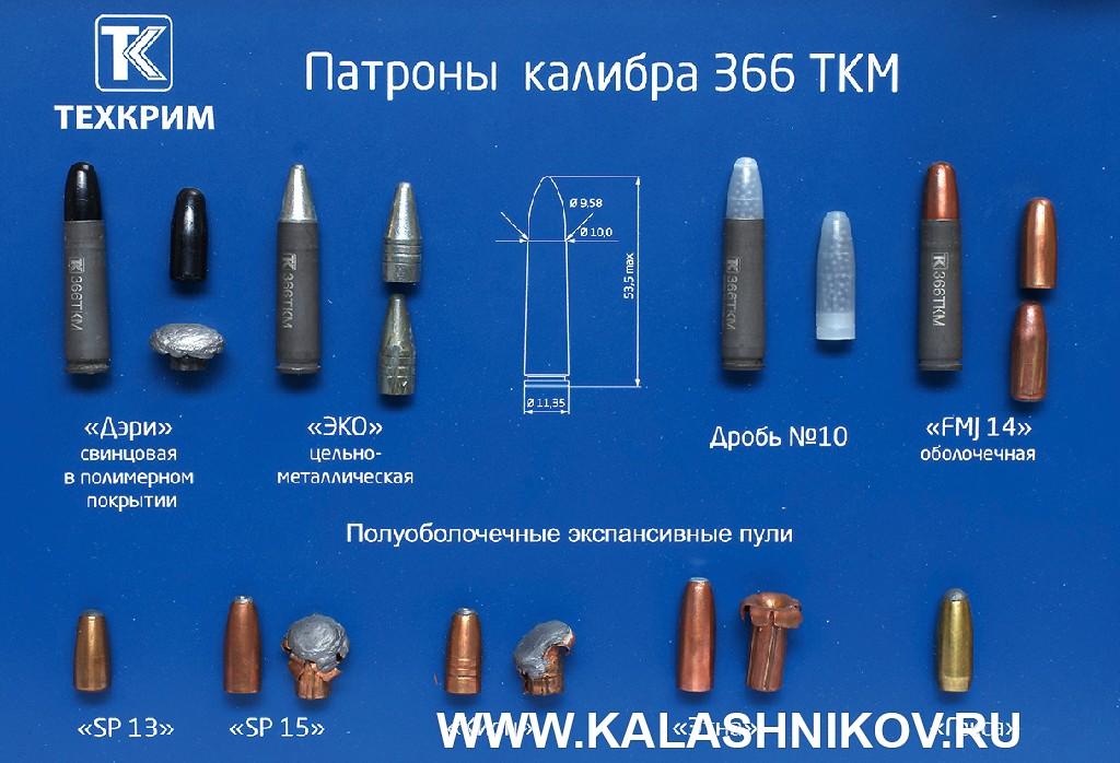 Линейка патронов 366 КТМ