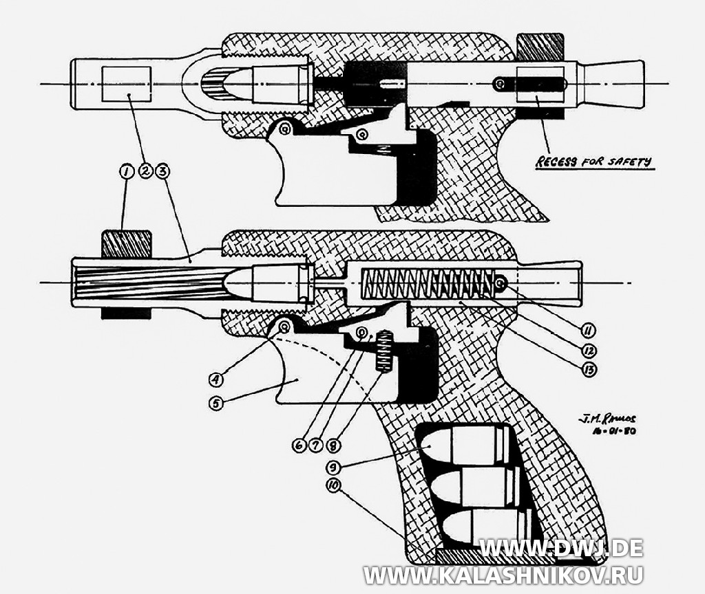 Пистолет DEAR Pistol. Фото 5