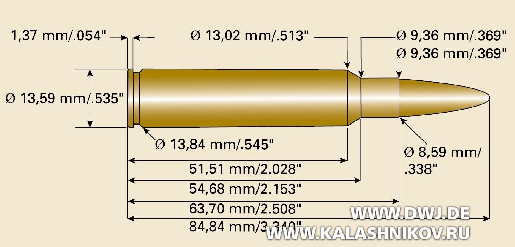 Схема патрона .338 Blaser Magnum