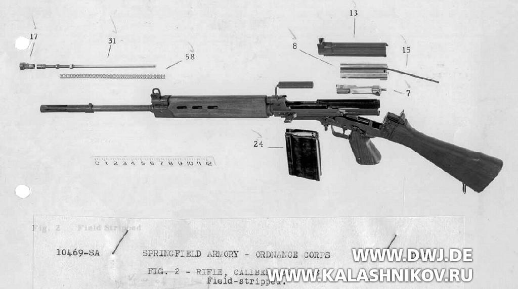Неполная разборка винтовки Т48 производства фирмы Harrington & Richardson