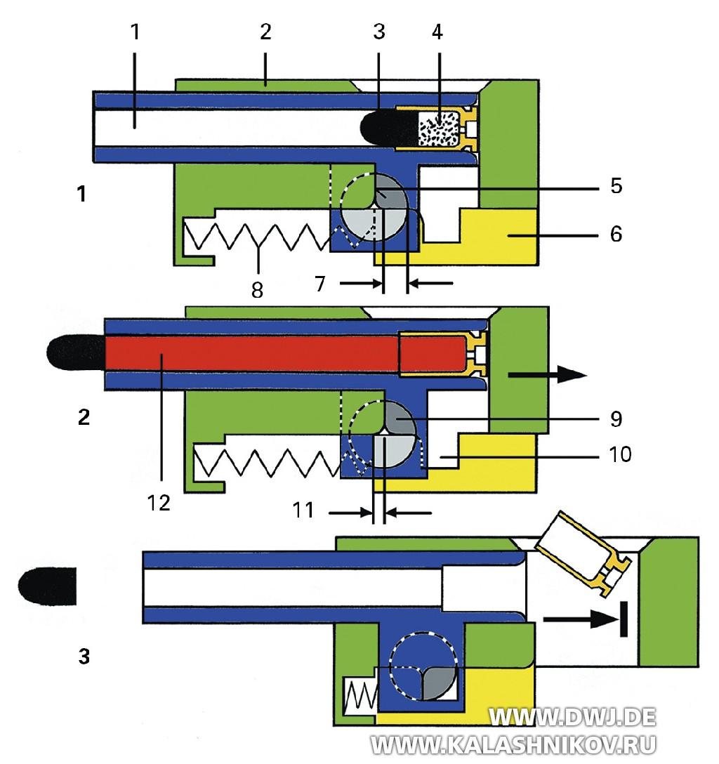 Пистолет Janz-Praezisionstechnik GmbH Alpha 9мм Luger схема работы затвора