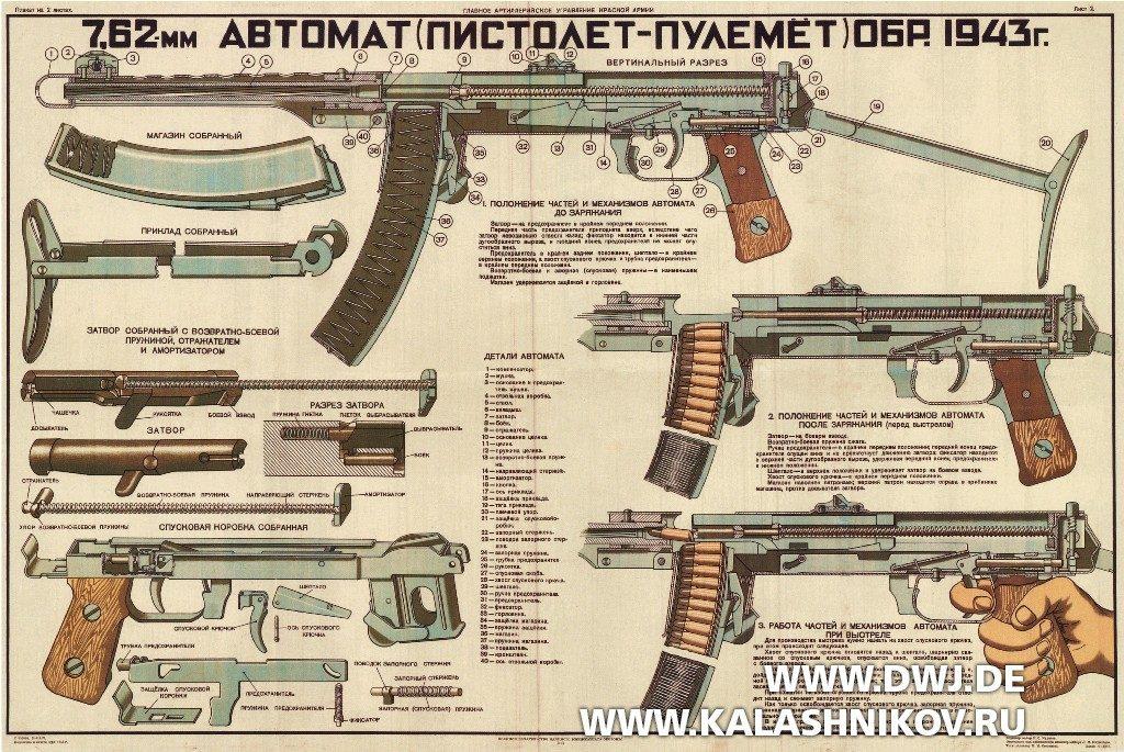ППС-43. Настенный плакат