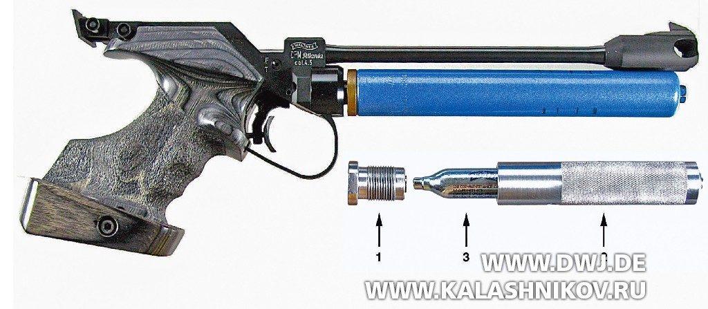 Пневматический пистолет Walther Atlanta сустановленным старым картриджем дляуглекислого газа,