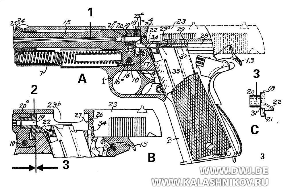 US-Basis-Patent (основной патент США) 2090657 Colt-Service-Pistol