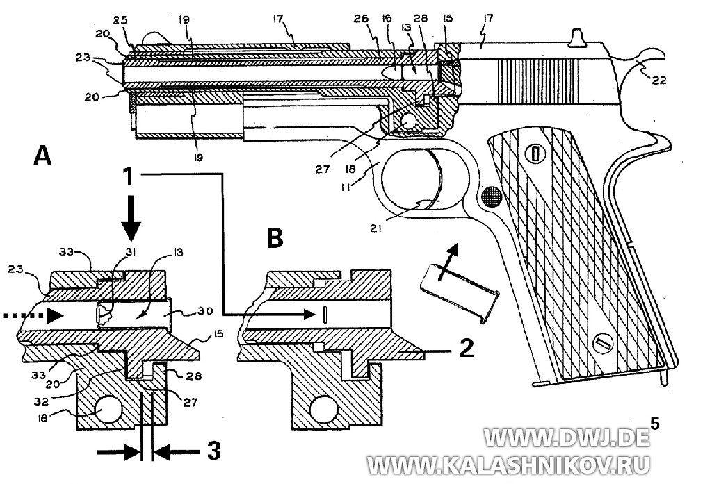 Изобретение  «ствол встволе» Дэвенпорта