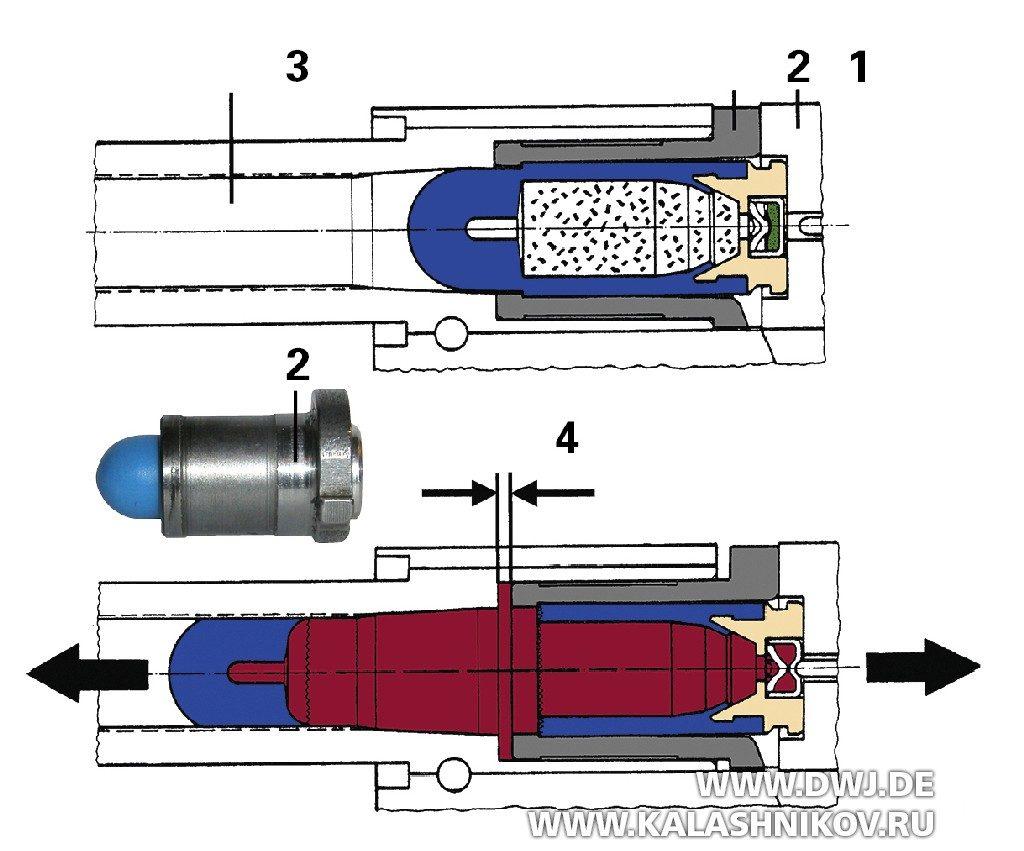 Частичный разрез пистолета Р7 РТ8