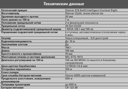 Steiner ICS 6x40, характеристики
