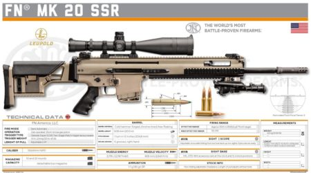 fn m20 rifle