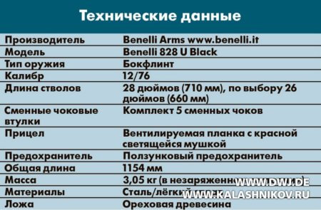 Benelli 828 U, характеристики