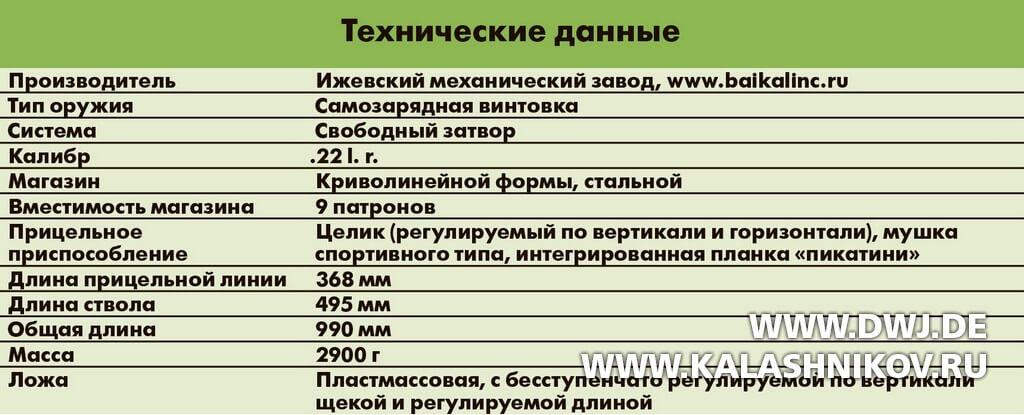МР-161К, характеристики
