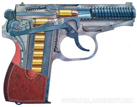 ПМ, пистолет Макарова