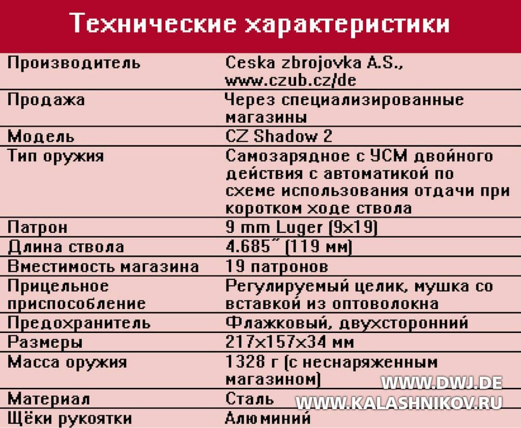 CZ 75 Shadow 2