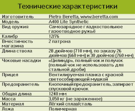 Beretta A400 Lite Synthetic