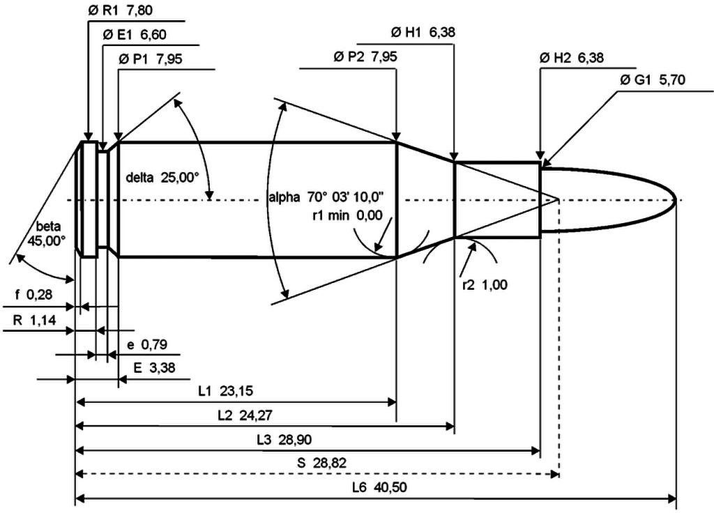 5,7×28