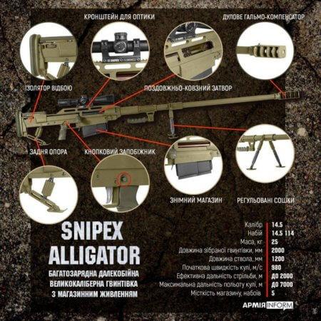 Snipex Alligator