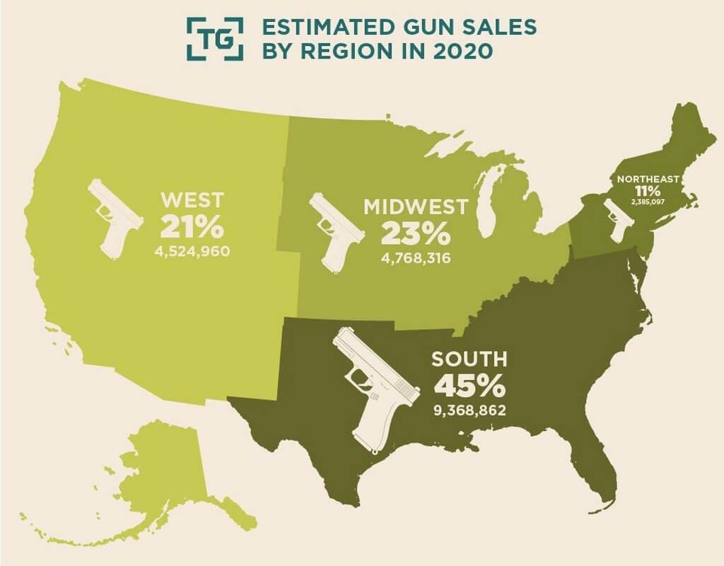 США, торговля оружием, штаты