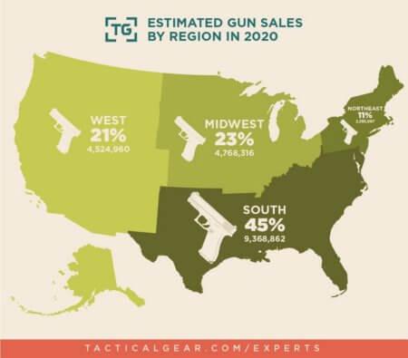 США, оружие, торговля