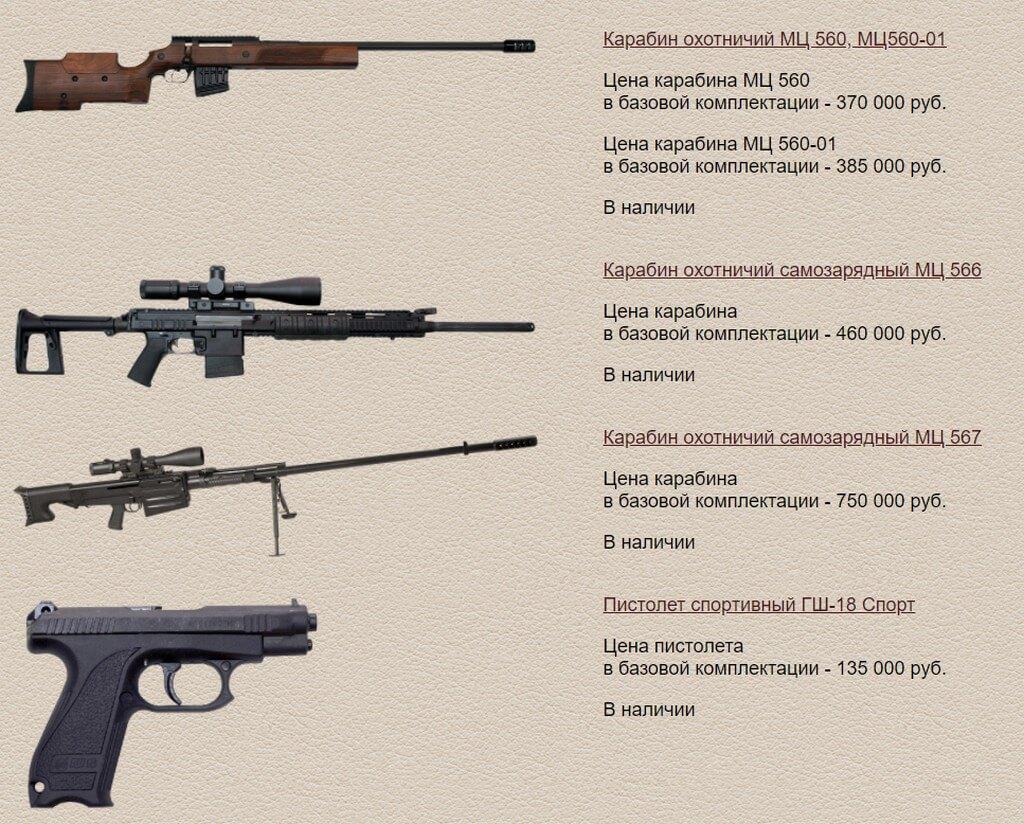 ЦКИБ СОО, МЦ-566, МЦ-560, МЦ-567, ГШ-18 спорт