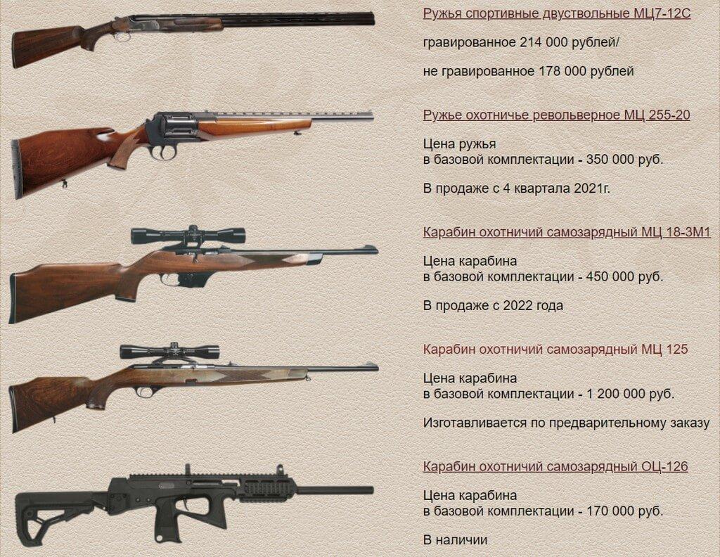 ЦКИБ СОО, МЦ-255, МЦ7-12,, МЦ-125, ОЦ-126